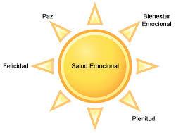 Ecosistem de salud emocional